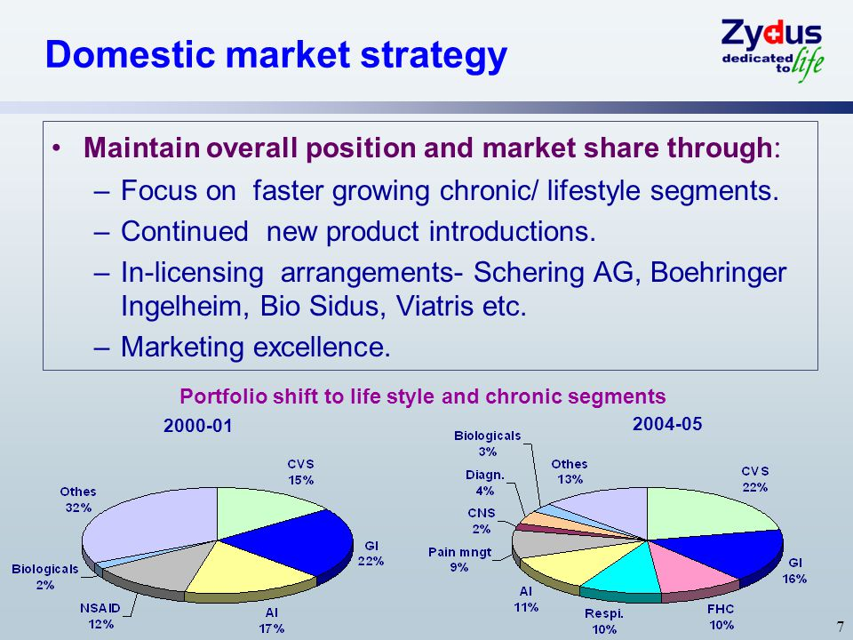 Domestic market strategy