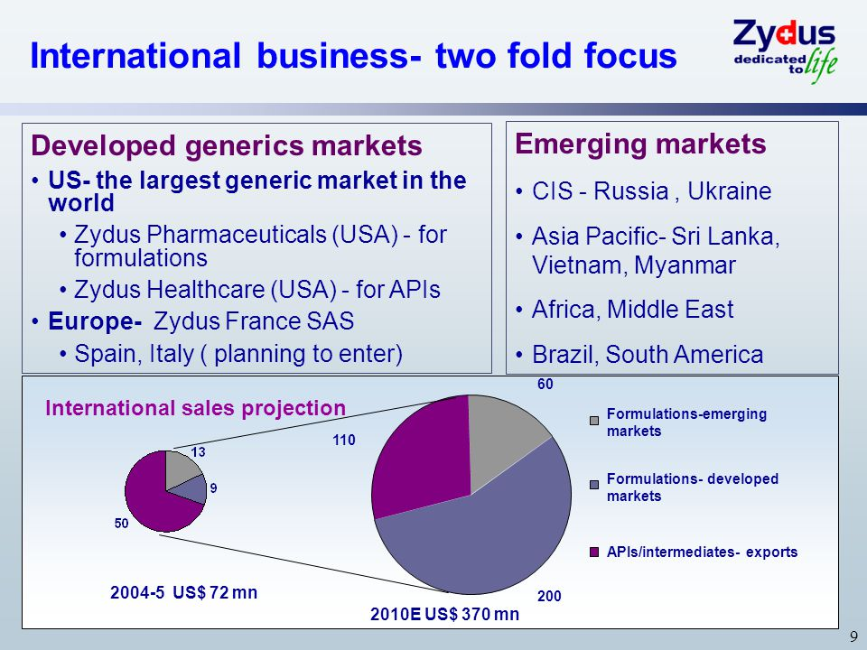 International business- two fold focus