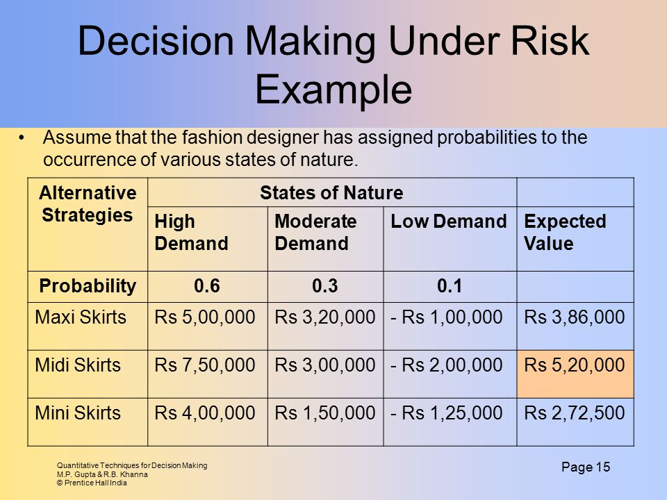 Decision Making Under Risk Example