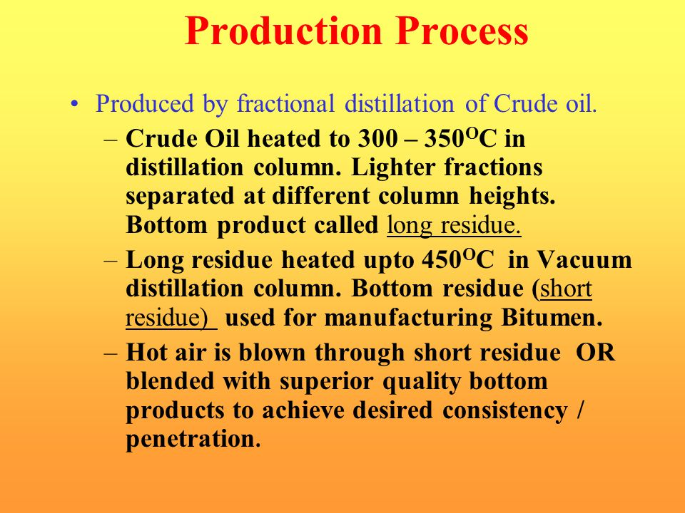 Production Process Produced by fractional distillation of Crude oil.