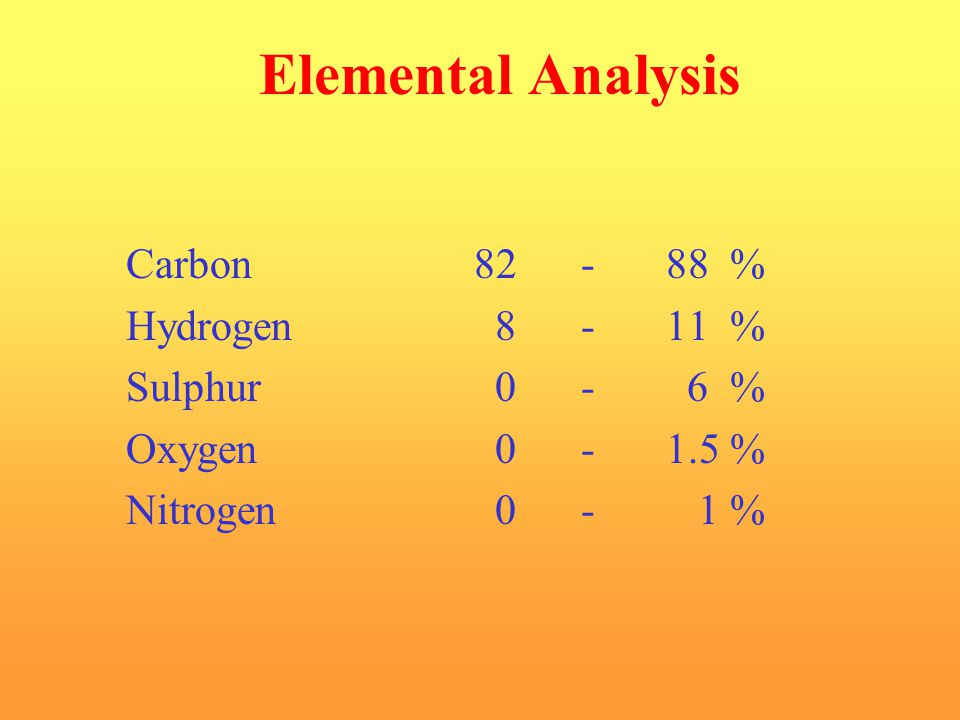 Elemental Analysis Carbon 82 - 88 % Hydrogen 8 - 11 % Sulphur 0 - 6 %