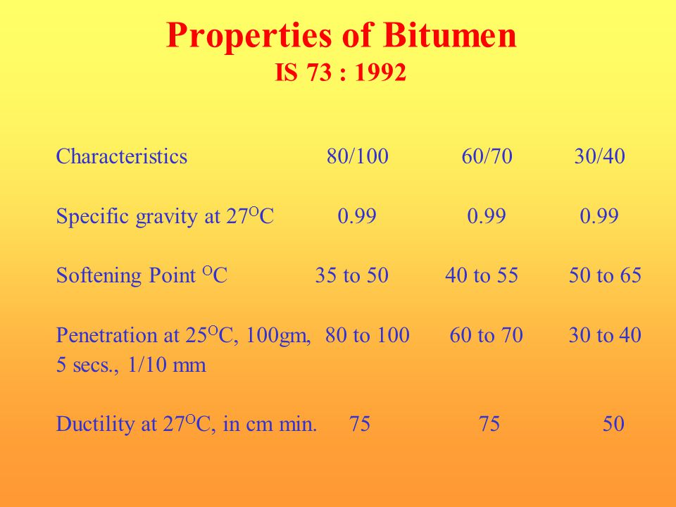 Properties of Bitumen IS 73 : 1992
