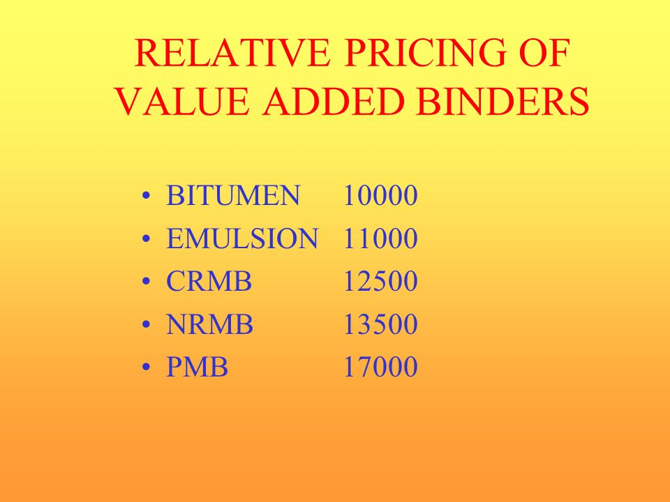 RELATIVE PRICING OF VALUE ADDED BINDERS