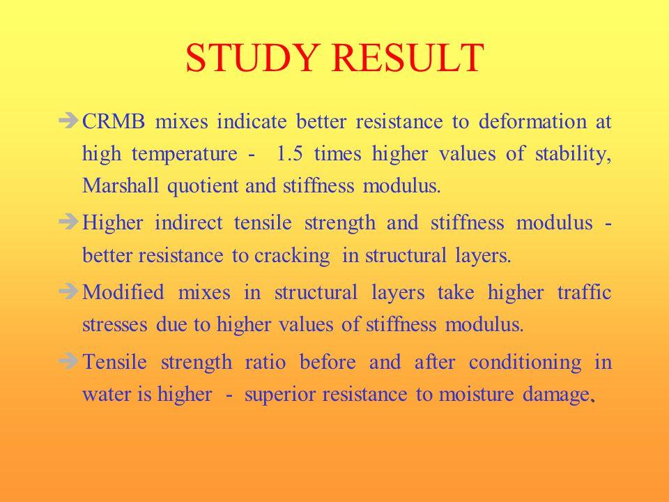 STUDY RESULT