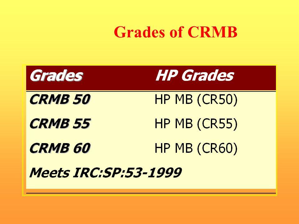 Grades of CRMB