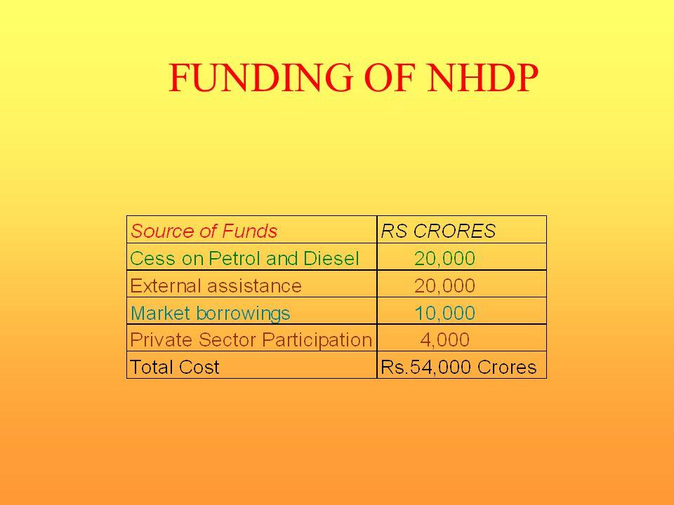FUNDING OF NHDP