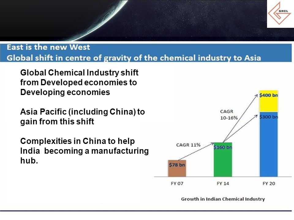 Global Chemical Industry shift from Developed economies to Developing economies