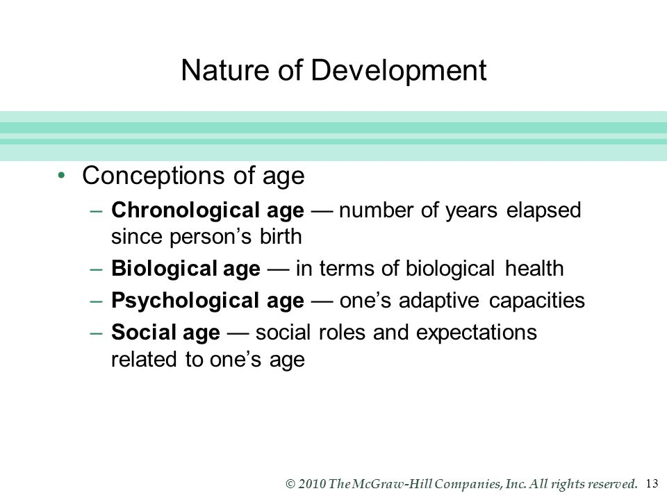 Nature of Development Conceptions of age