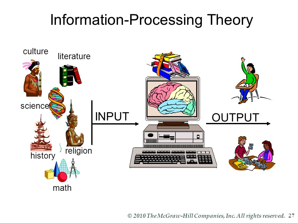 Information-Processing Theory
