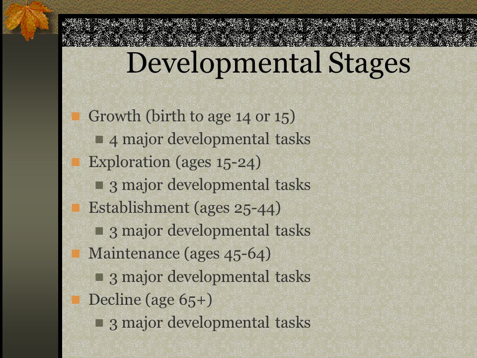 Developmental Stages Growth (birth to age 14 or 15)