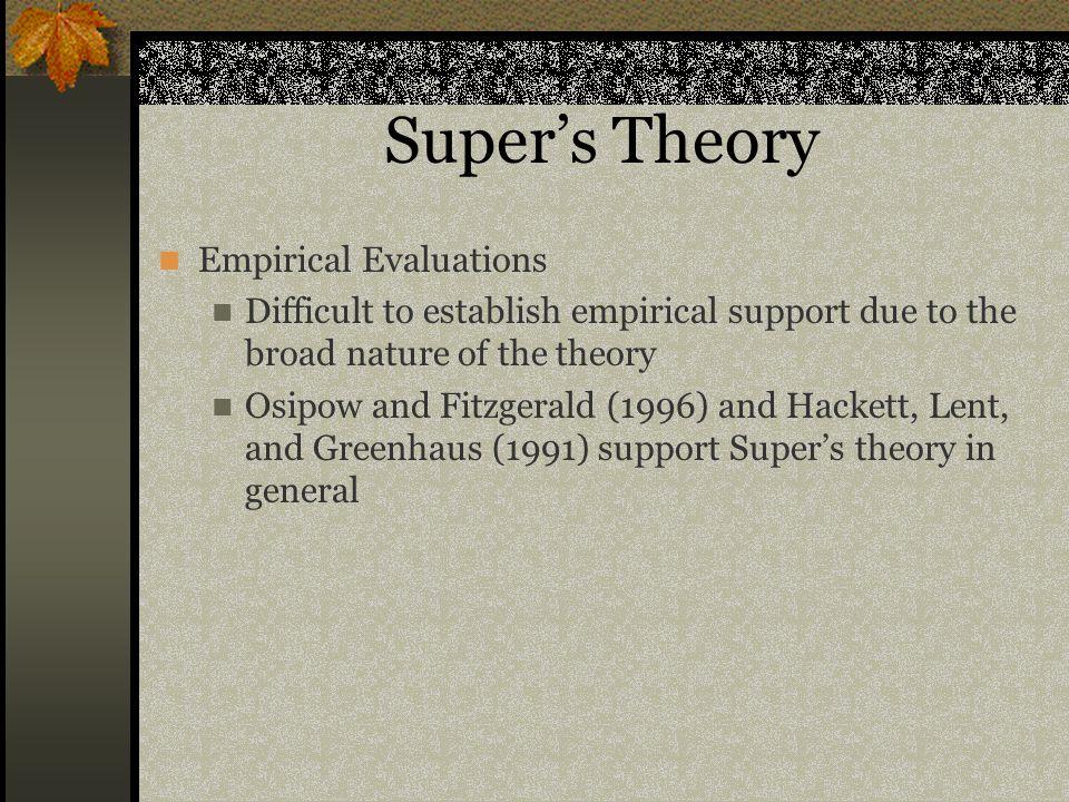 Super's Theory Empirical Evaluations