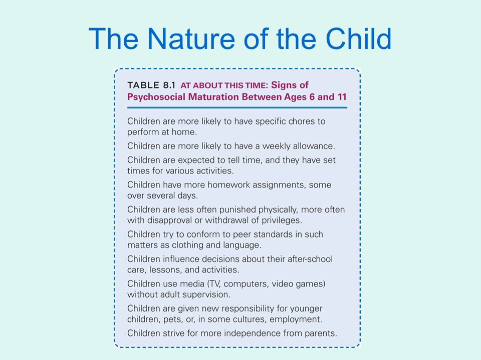 The Nature of the Child