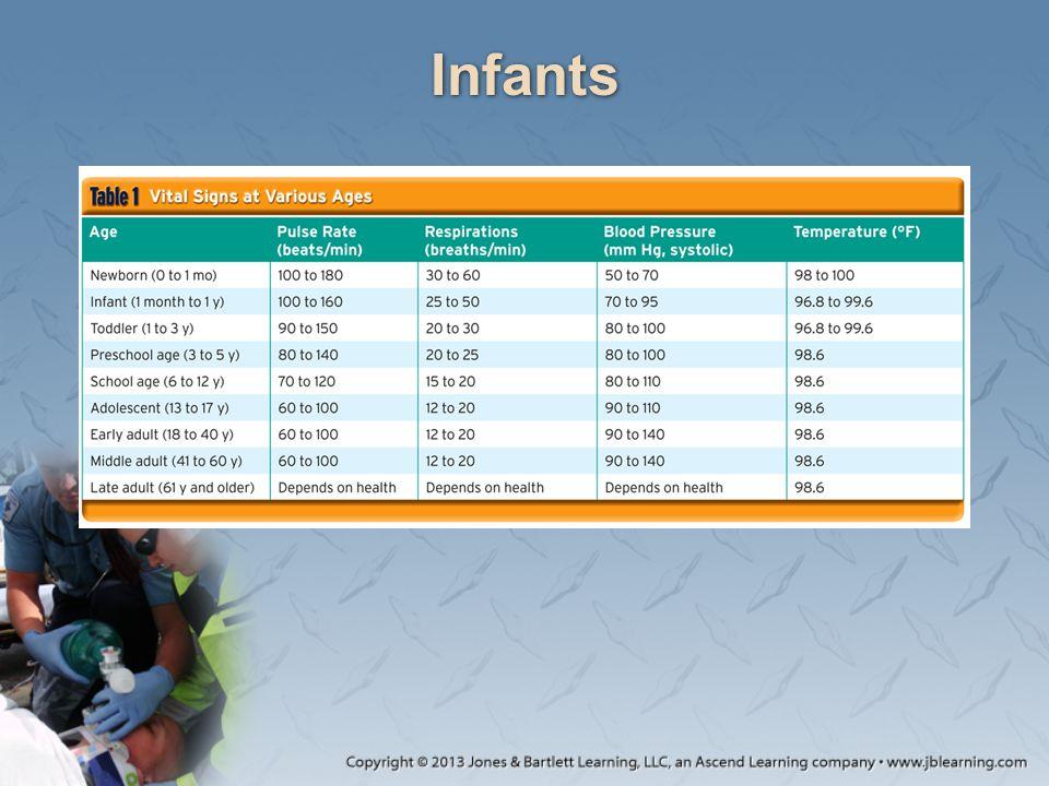 Infants 5