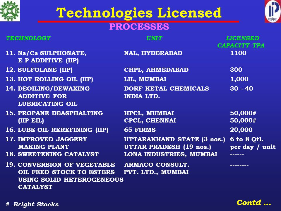 Technologies Licensed PROCESSES