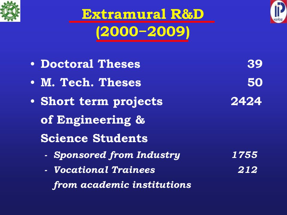 Extramural R&D (2000−2009) Doctoral Theses 39 M. Tech. Theses 50