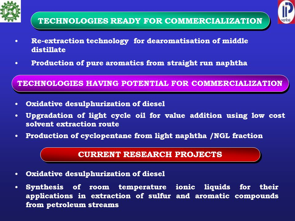 TECHNOLOGIES READY FOR COMMERCIALIZATION CURRENT RESEARCH PROJECTS
