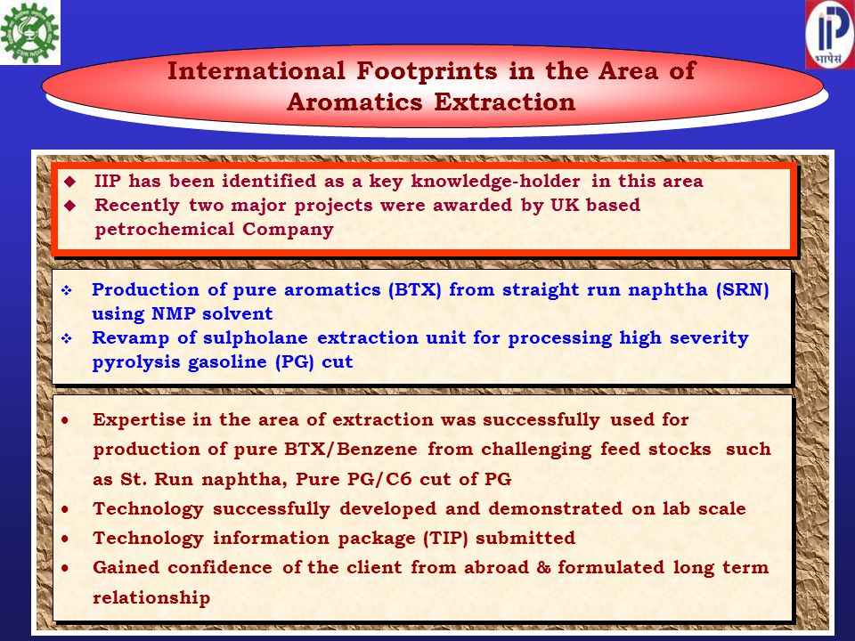 International Footprints in the Area of Aromatics Extraction