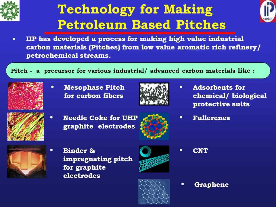 Technology for Making Petroleum Based Pitches
