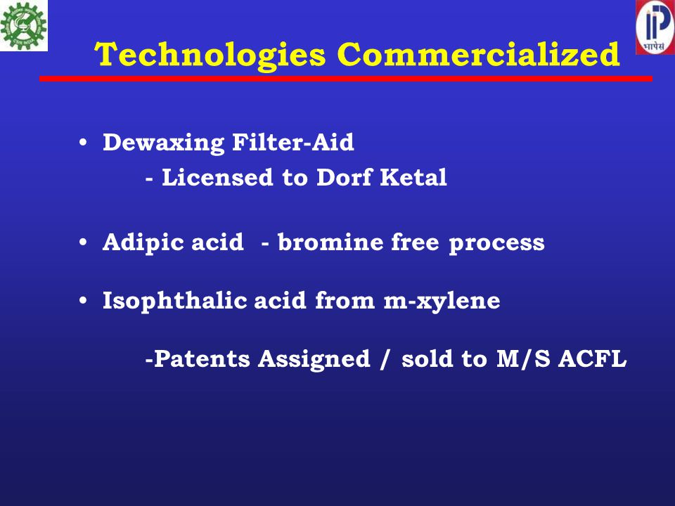 Technologies Commercialized