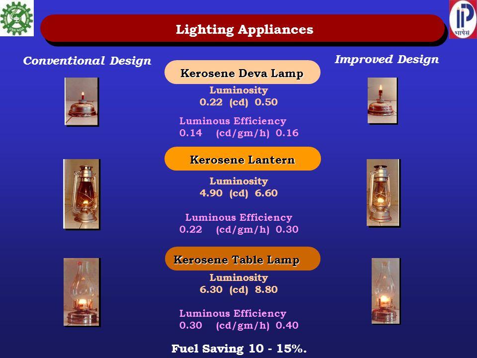Lighting Appliances Improved Design Conventional Design