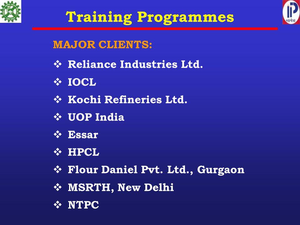 Training Programmes MAJOR CLIENTS: Reliance Industries Ltd. IOCL