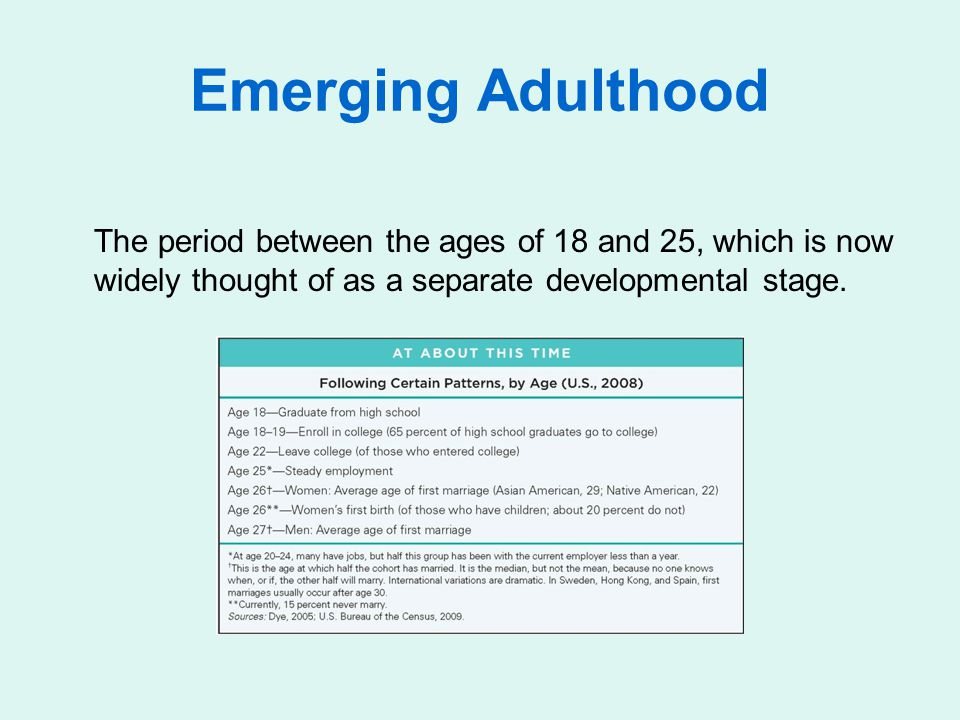 Emerging Adulthood The period between the ages of 18 and 25, which is now widely thought of as a separate developmental stage.