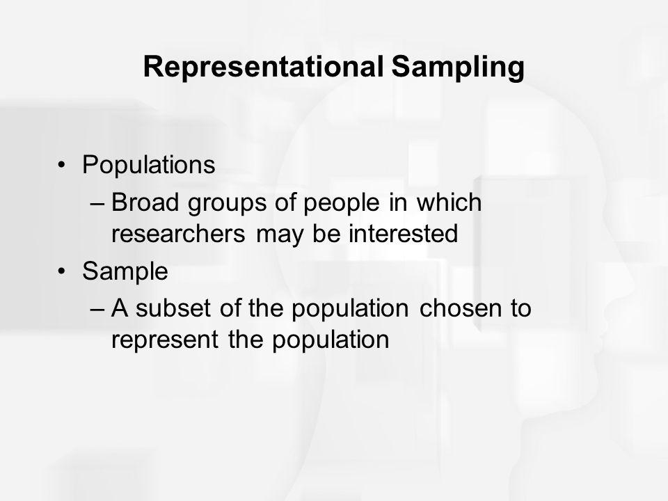 Representational Sampling