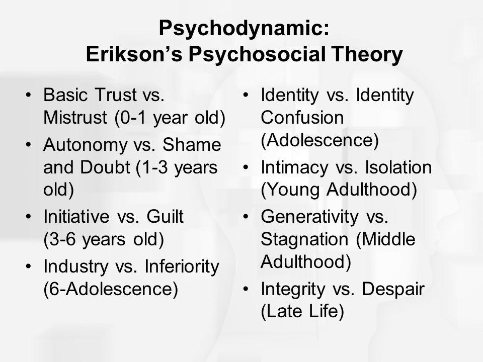 Psychodynamic: Erikson's Psychosocial Theory