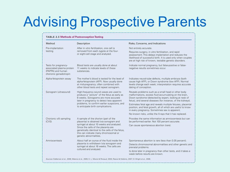 Advising Prospective Parents