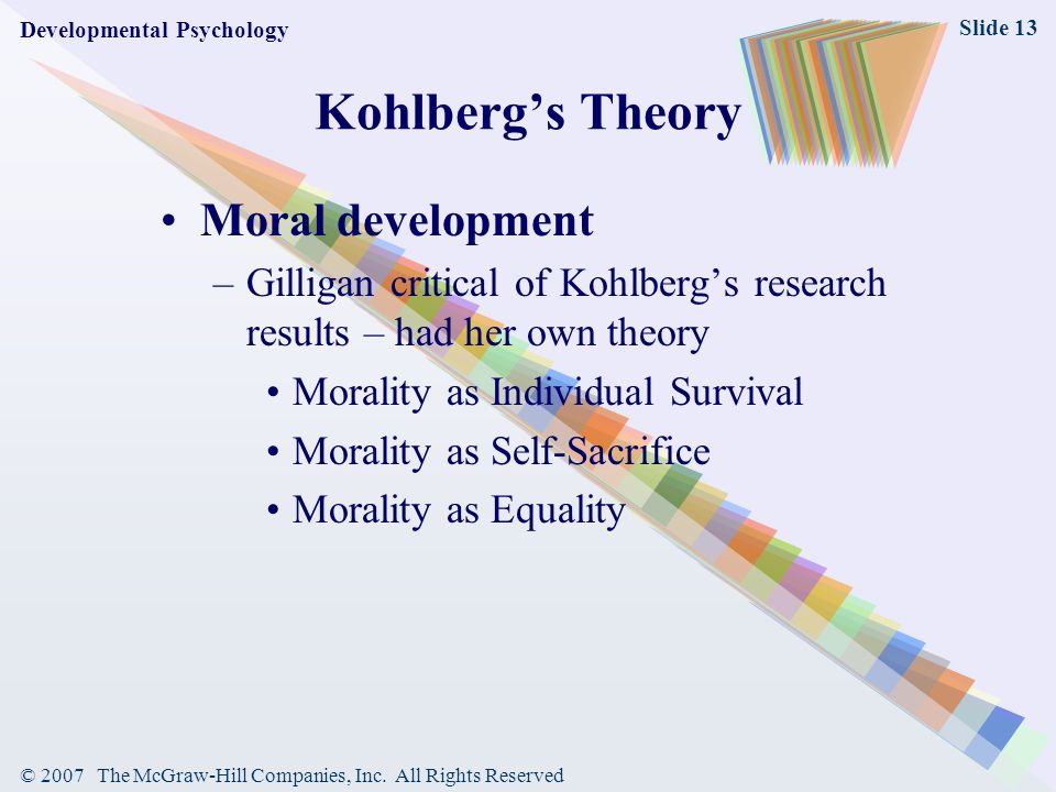 Kohlberg's Theory Moral development