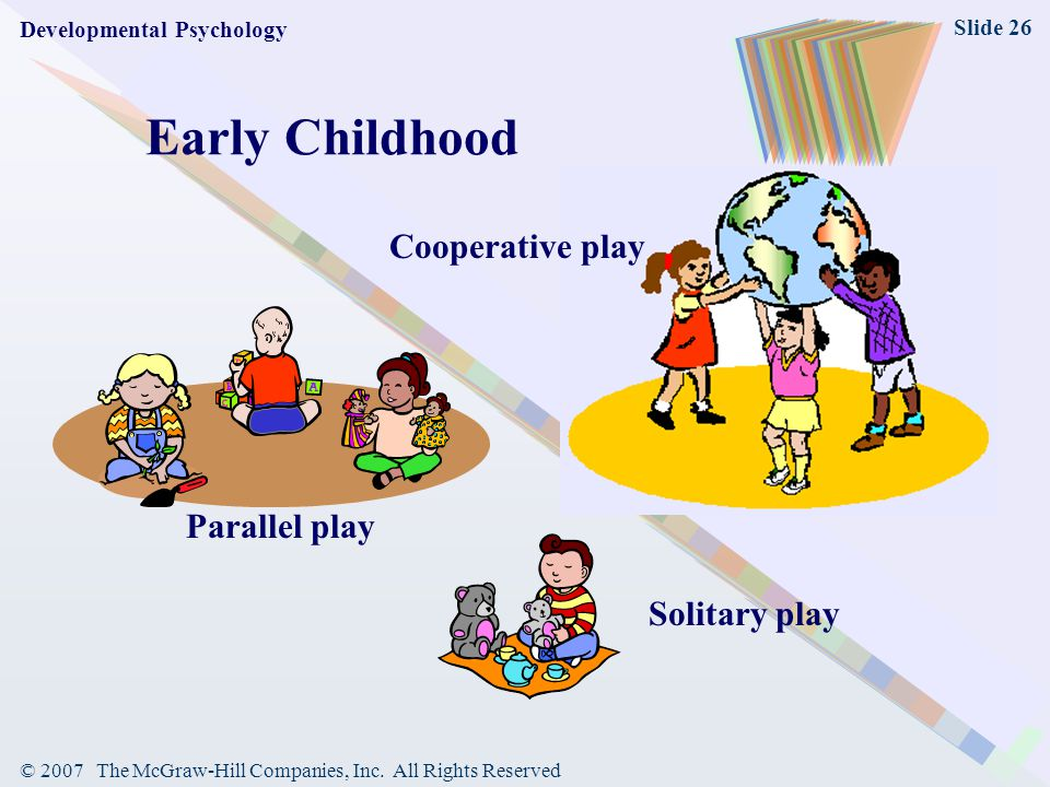 Early Childhood Cooperative play Parallel play Solitary play