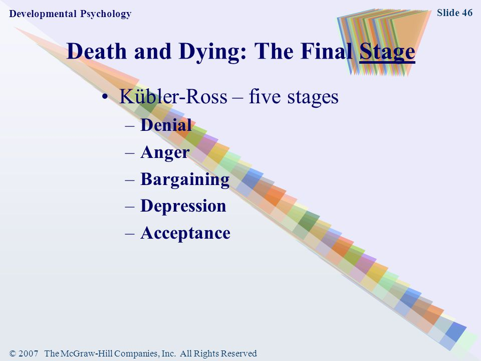 Death and Dying: The Final Stage