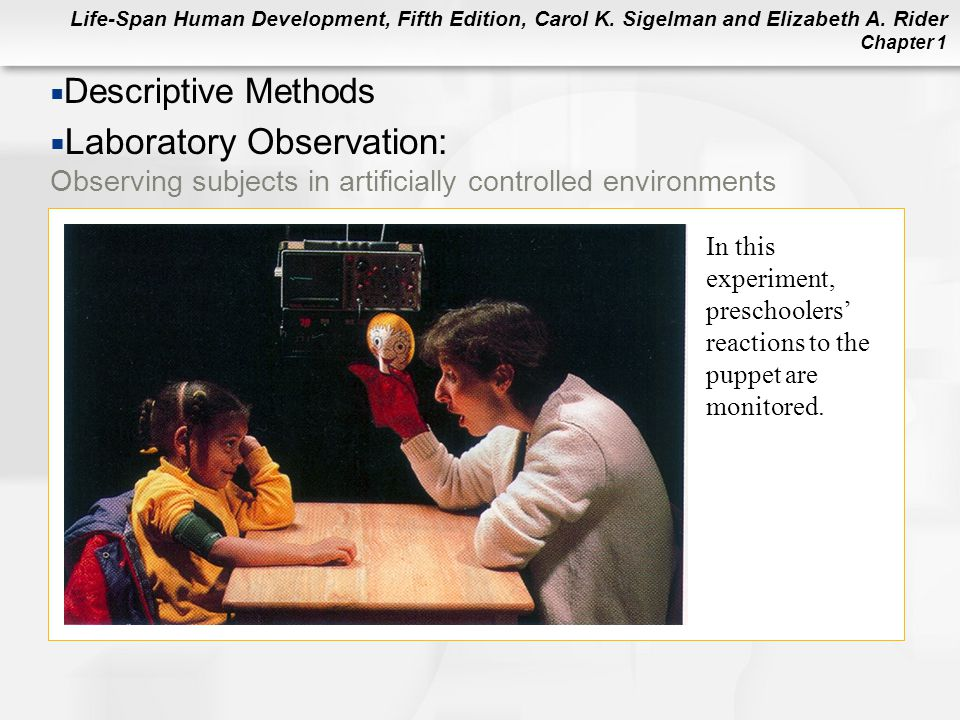 Descriptive Methods Laboratory Observation: Observing subjects in artificially controlled environments.