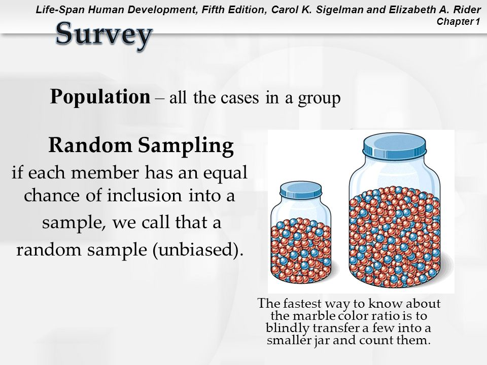 Survey Population – all the cases in a group Random Sampling
