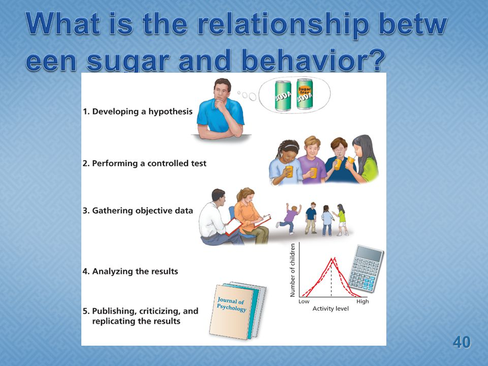What is the relationship between sugar and behavior