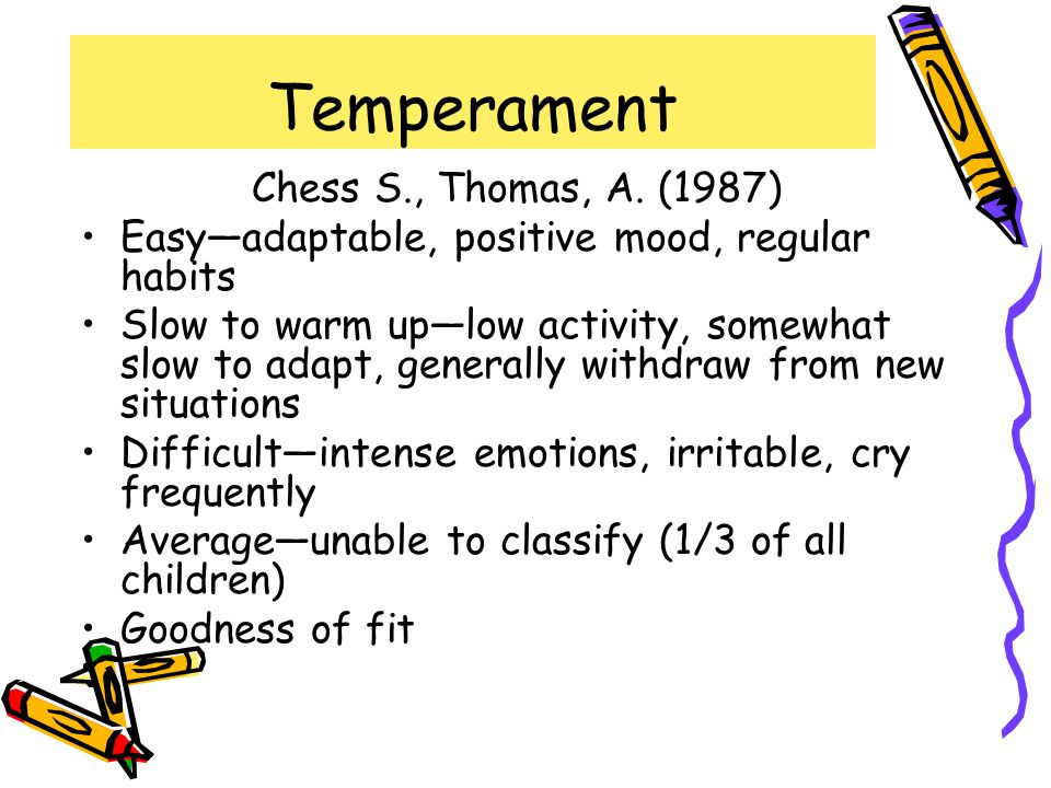 Temperament Chess S., Thomas, A. (1987)