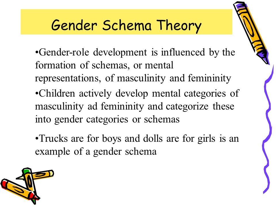 Gender Schema Theory Gender-role development is influenced by the formation of schemas, or mental representations, of masculinity and femininity.