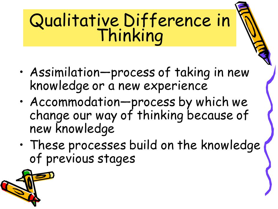 Qualitative Difference in Thinking