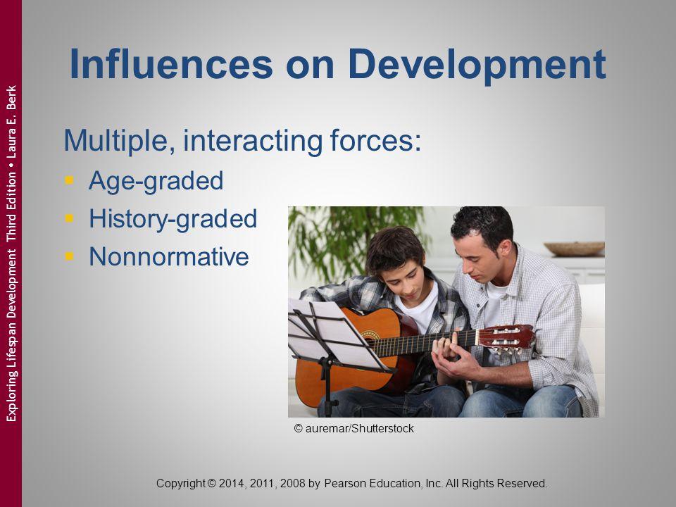 Influences on Development