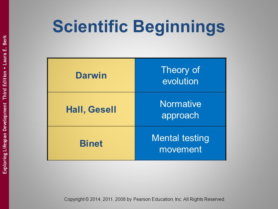 Scientific Beginnings