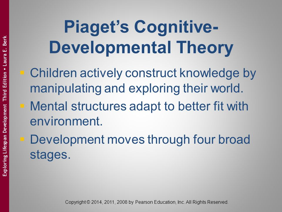 Piaget's Cognitive-Developmental Theory