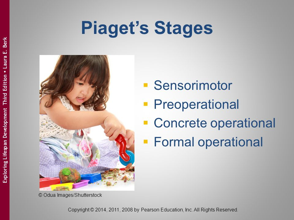 Piaget's Stages Sensorimotor Preoperational Concrete operational