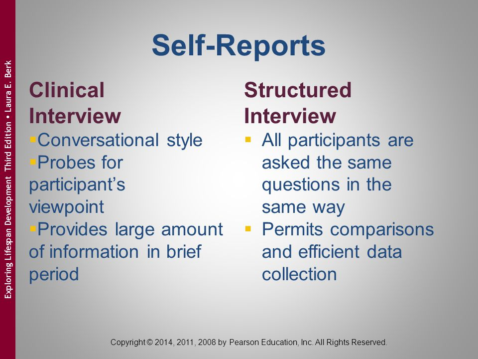 Self-Reports Clinical Interview Structured Interview