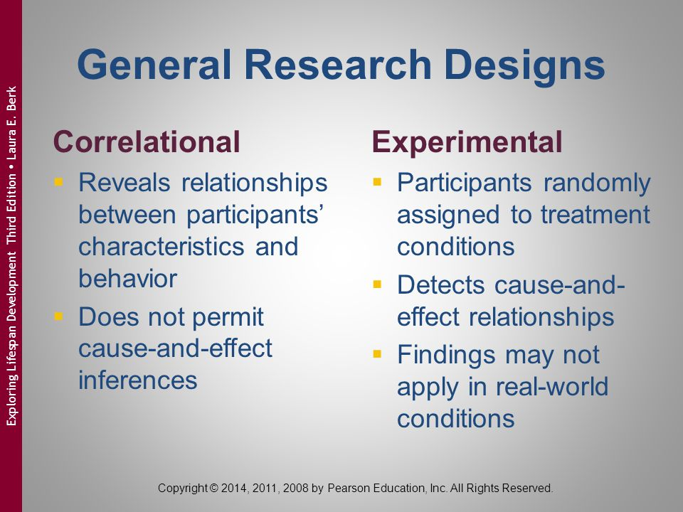 General Research Designs