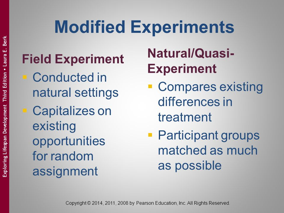 Modified Experiments Natural/Quasi-Experiment Field Experiment