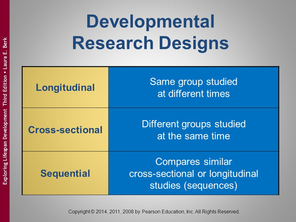 developmental and research designs In addition to research and development (r&d), core business activities such as  industrial design, product engineering, testing, and market research are.