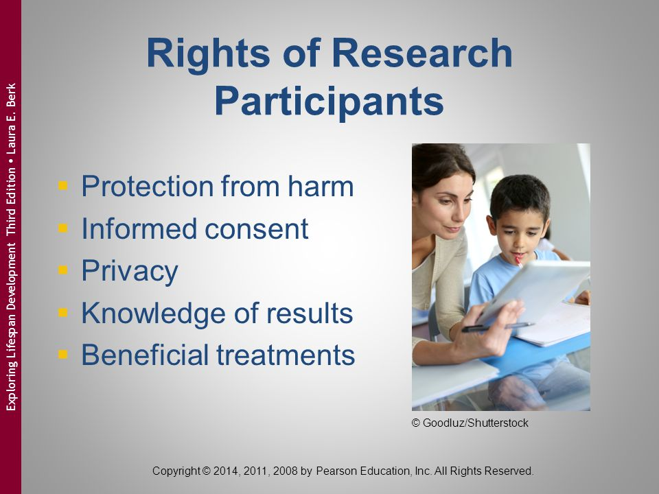 Rights of Research Participants