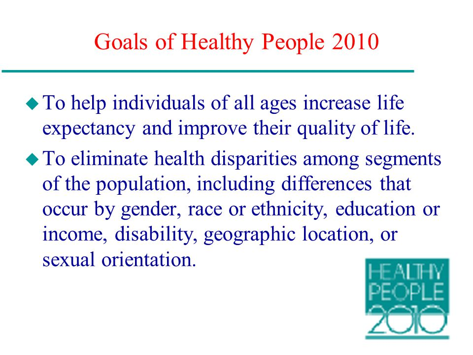 Goals of Healthy People 2010