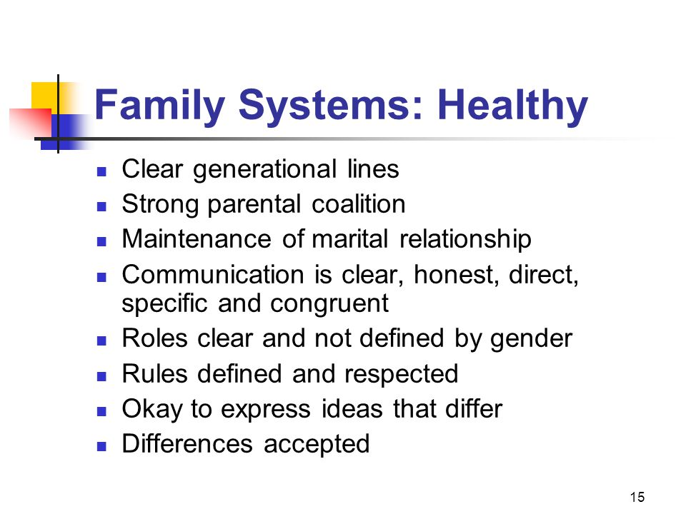 Family Systems: Healthy