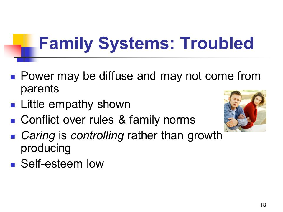 Family Systems: Troubled